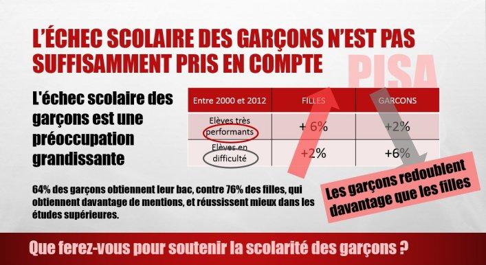 140502_Echec-Garçons_TRIM_sm
